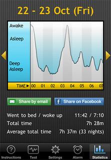 iPodアプリレム睡眠